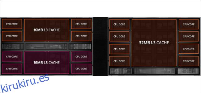 Por qué una CPU AMD 5000 podría vencer a las CPU de Intel para juegos