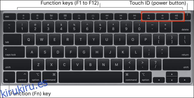 Cómo ajustar el volumen en tu Mac