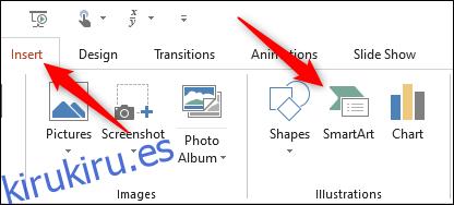 Cómo crear un diagrama de Venn en Microsoft PowerPoint