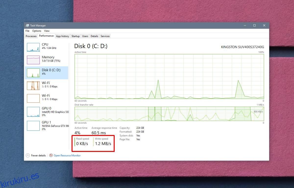 Cómo encontrar la velocidad de lectura / escritura de un SSD en Windows 10